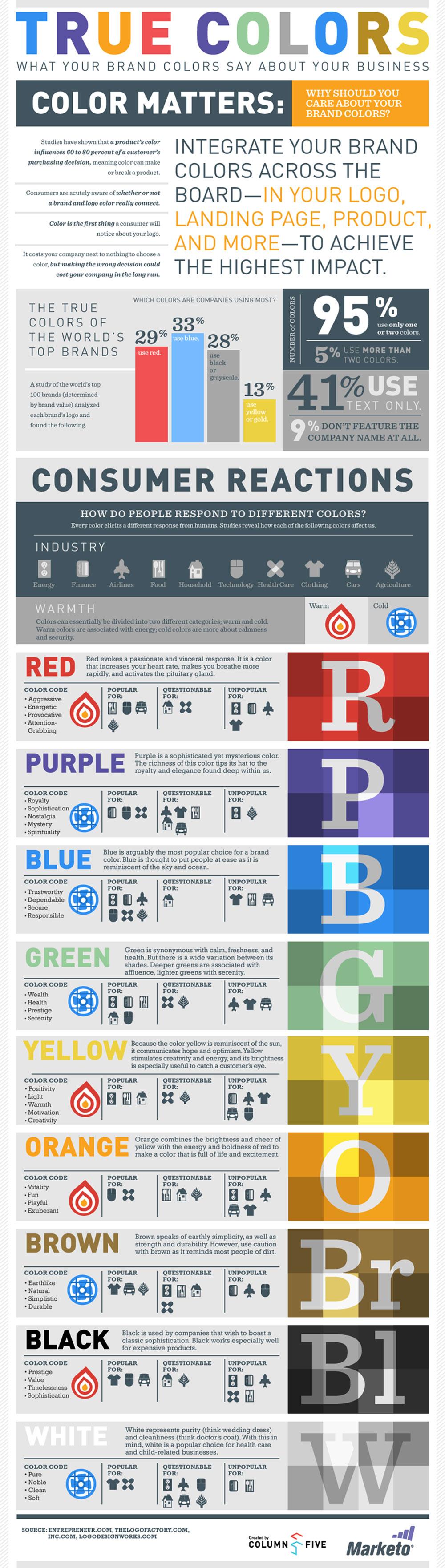 buntes social media marketing welche rolle spielt die psychologie der farben infografik. Black Bedroom Furniture Sets. Home Design Ideas