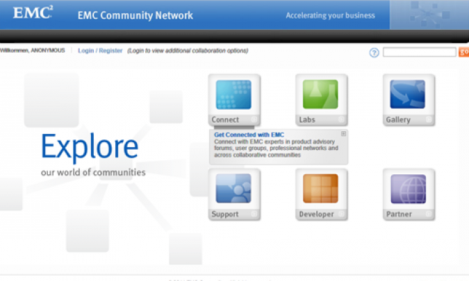 Grafik EMC Community