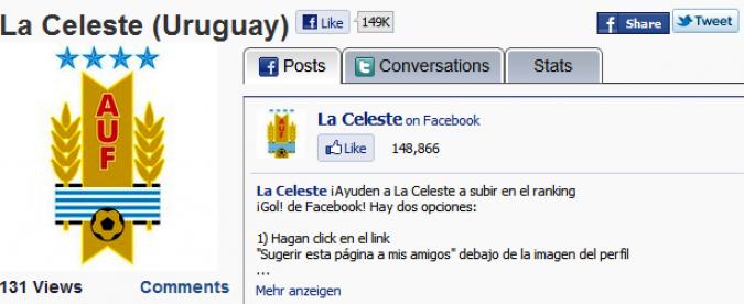 Grafik Facebook Page Urguguay
