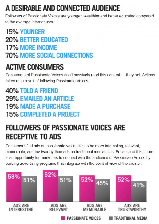 Grafik Einfluss von beeinflussenden Medien auf Meinungsmacher