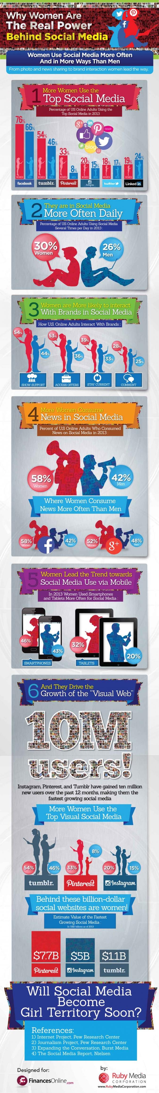 Frauenpower im Social Web - Warum Frauen die sozialen Netzwerken dominieren - die Infografik