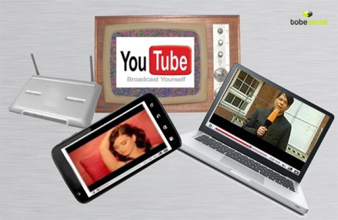 Grafik Online Video Portale