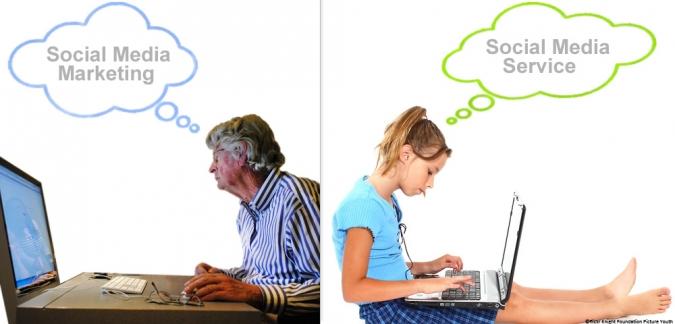 Grafik Altersunterschied Nutzung Social Media Marketing und Service