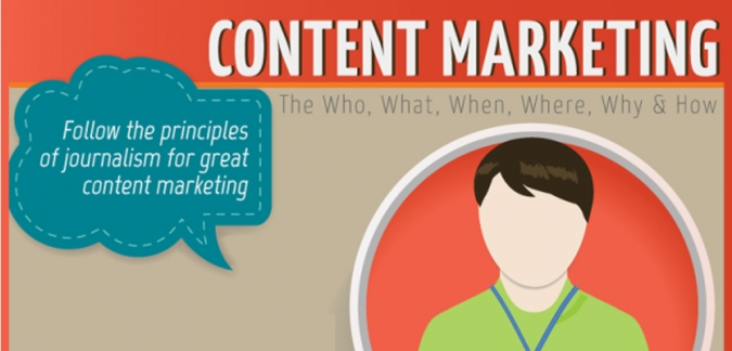 [Infografik] Erfolgreiches Content Marketing für Journalisten – Die 6 wichtigen Journalismus-Fragen