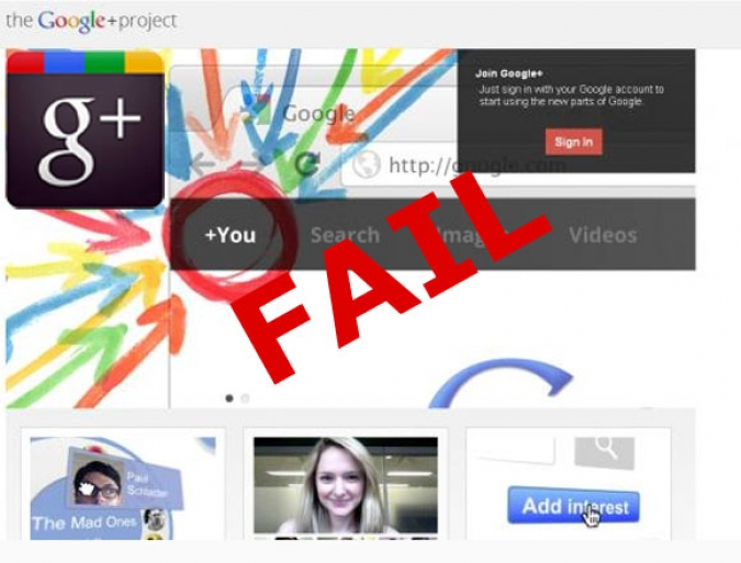 Grafik Google + Fail
