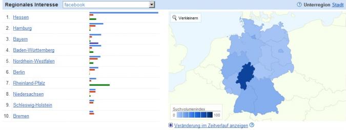 Grafik Facebook Nutzung Deutschland