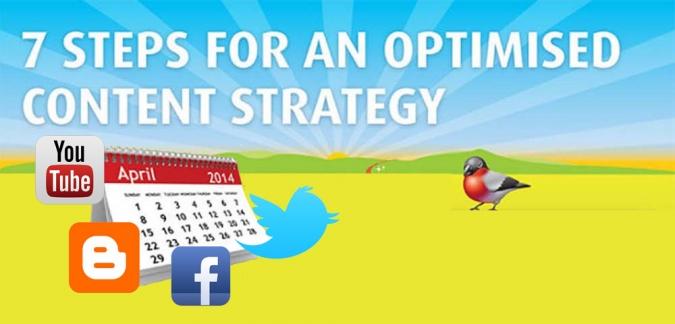 infografik-content-marketing-strategie-tipps-tricks-unternehmen-social-media-content-seo-start