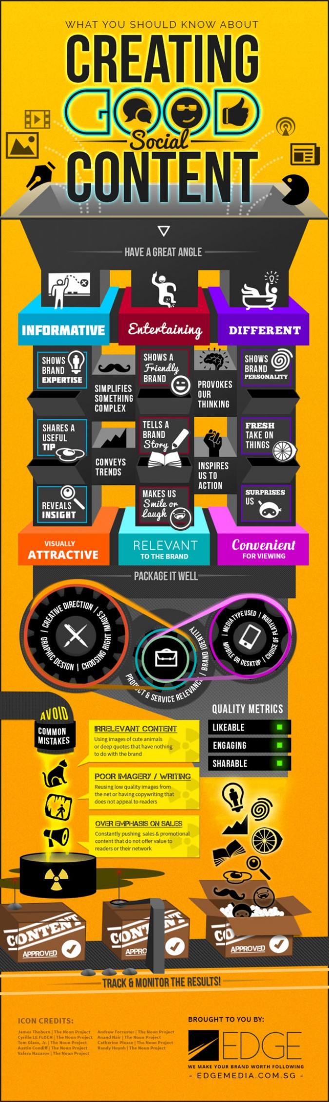 [Infografik] Was man über die Erstellung von Social Media Content wissen sollte