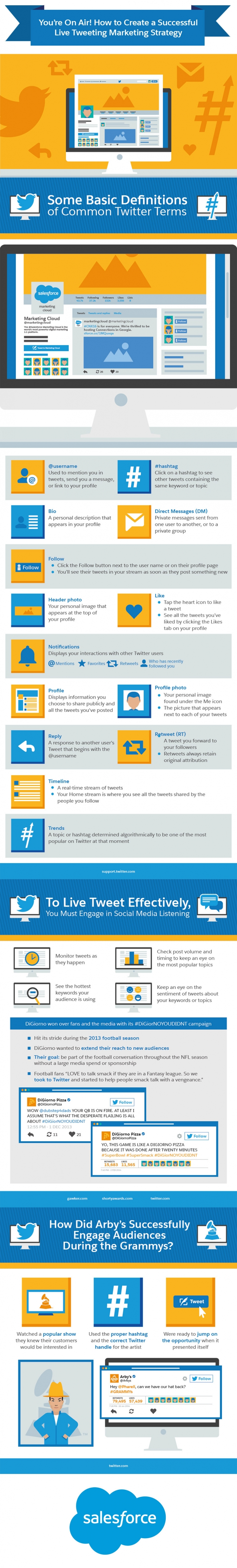 Basic Twitter Marketing – Erfolgreiche Social Media Strategie mit Live Tweets [Infografik]