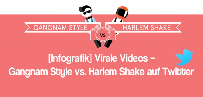 infografik-virale-videos-auf-twitter-gangnam-style-harlem-shake-viral-marketing-effekte-startbild