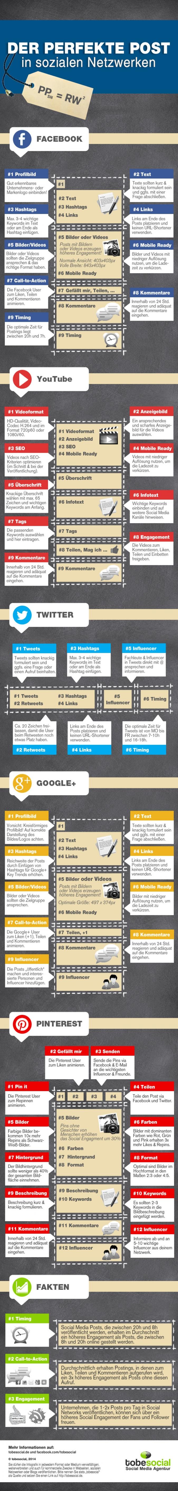 Die Infografik - Der perfekte Post in sozialen Medien - Die Posting Strategie für mehr Reichweite
