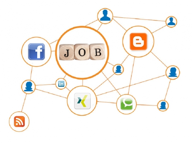 Grafik Social Media Jobchancen