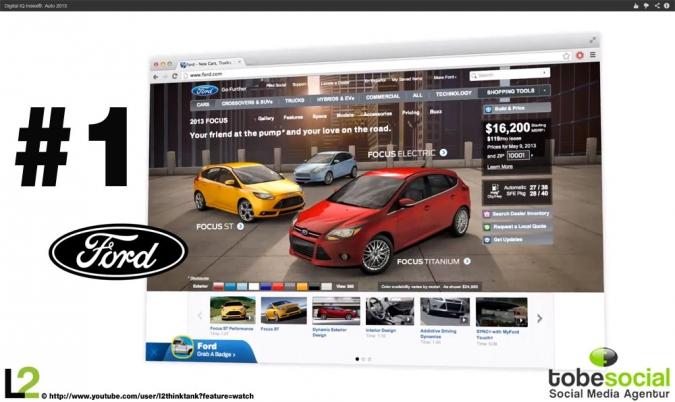 Der Sieger im Vergleich der Automarken im digitalen Marketing [Social Media Studie 2013]