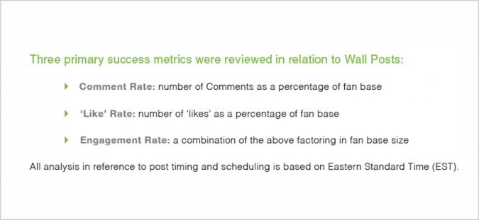 Grafik Facebook Marketing Tipps