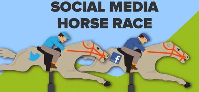Grafik Social Media Horserace
