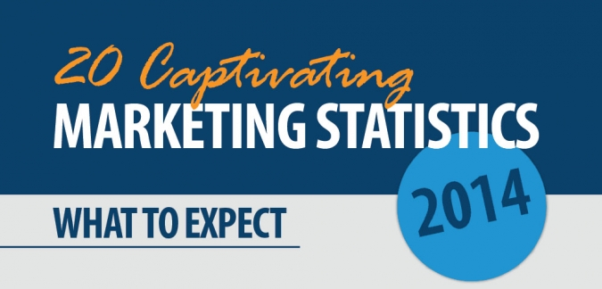 Infografik 20 bestechende Online Marketing Statistiken für 2014 Start