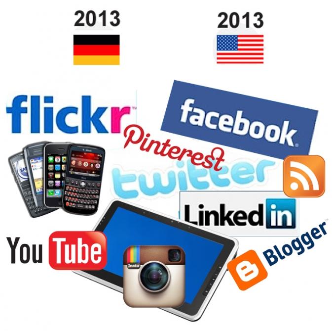 Grafik Studie Social Media Nutzung