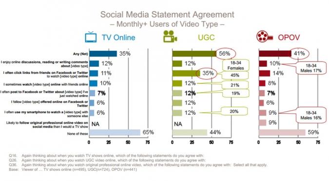 Grafik Integration von Online Videos beim teilen posten und diskutieren