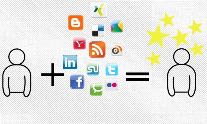 Grafik Social Media Recruiting