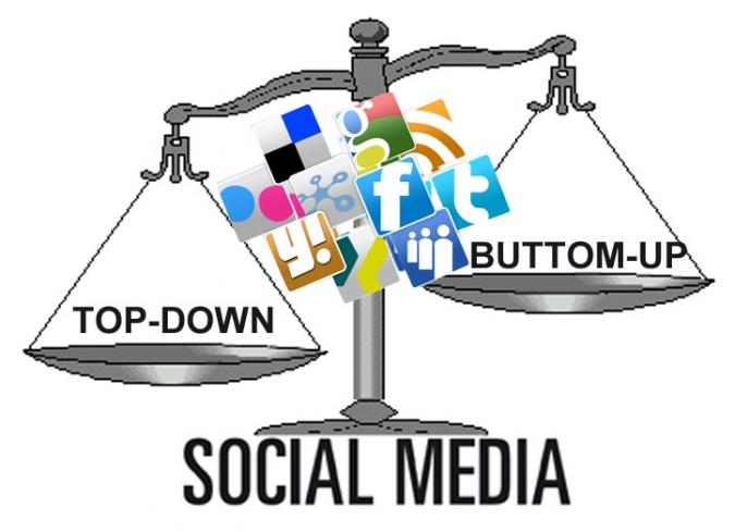 Grafik Social Media Strategien fuer Unternehmen