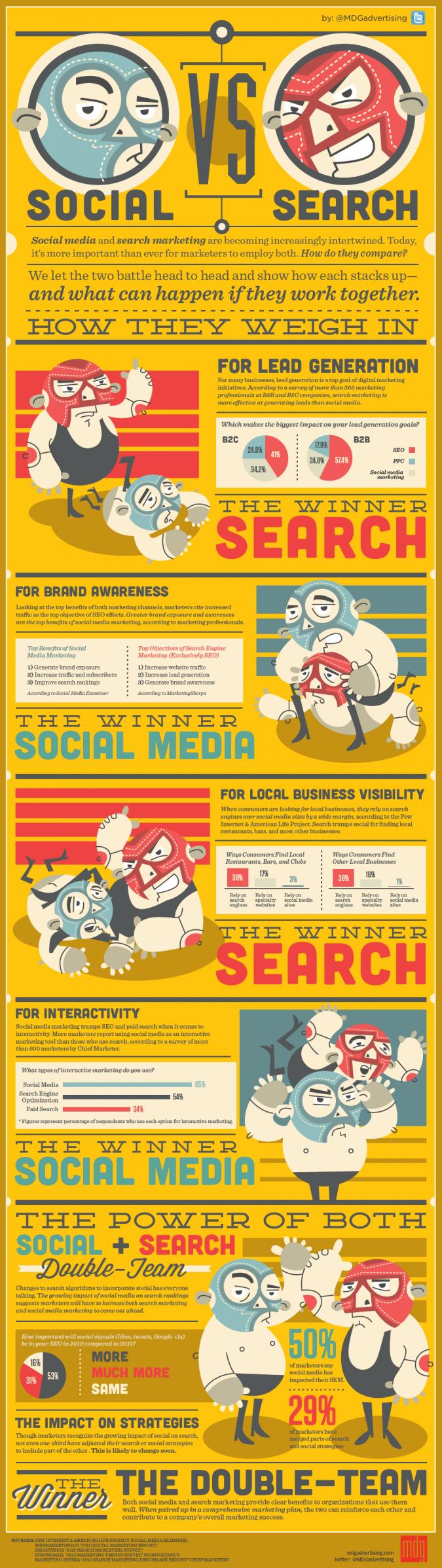 Infografik Social Media vs. Suchmaschinenoptimierung