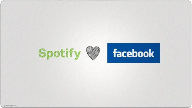 Grafik Spotify und Facebook