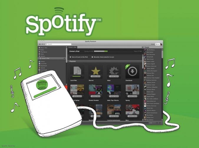 Grafik Spotify mit iPod