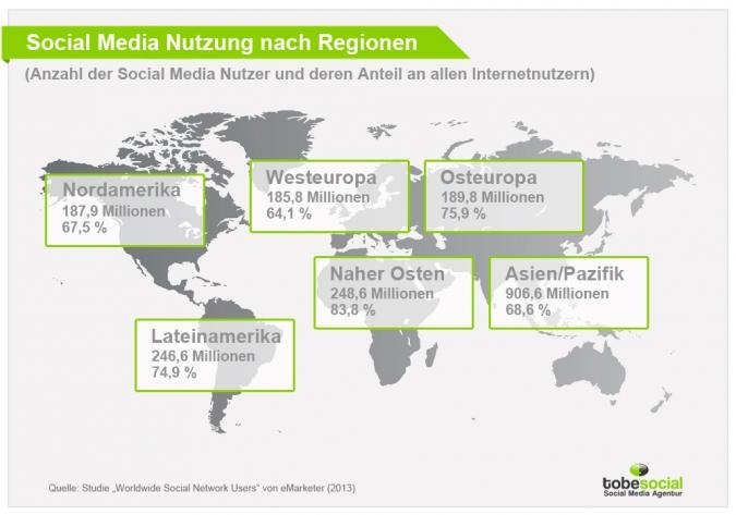 Zahlen und Daten zur weltweiten Social Media und Internetnutzung nach Kontinenten