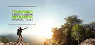 Tourismusmarketing macht mobil – Wie Mobile Marketing die Tourismusbranche verändert [Infografik]