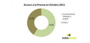 acceso la pensa en octubre 2011
