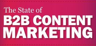 Grafik B2B Content Marketing