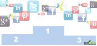 Grafik Ranking der beliebtesten sozialen Netzwerke in Deutschland