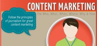 [Infografik] Erfolgreiches Content Marketing für Unternehmen – Die 6 wichtigen Journalismus-Fragen