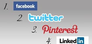 Grafik Ranking beliebteste Social Networks