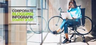 Erfolgreiches Bloggen für Unternehmen – Tipps für mehr Website-Traffic und Brand-Awareness!