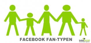 Grafik Facebook Fan Typen auf der Fanpage