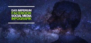 Facebook, das Imperium: Infografik der Facebook Unternehmen seit 2005 weltweit