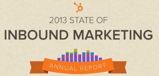Grafik Inbound Marketing Studie