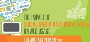 Infografik Nutzungsdauer Social Media Print TV Online Radio