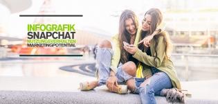 Snapchat Marketing für B2B- und B2C-Unternehmen – Infografik zu Nutzungsverhalten und Marketingpotential