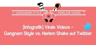 [Infografik-Startbild] Virale Videos auf Twitter – Gangnam Style vs. Harlem Shake