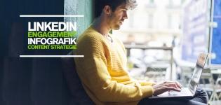 Content Marketing für B2B-Unternehmen via LinkedIn – Top Social Media B2B-Tipps [Infografik]