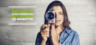 Video Content Marketing – Marketing Branche vs. mittelständische Unternehmen im Video Marketing!