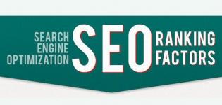 SEO Suchmaschinenoptimierung Google Ranking
