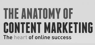 infographic social media content marketing agency uk london