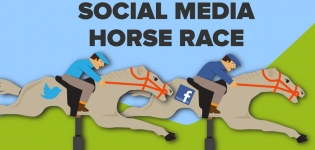 Grafik Social Media Horserace