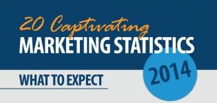 Infografik - 20 bestechende Online Marketing Statistiken für 2014