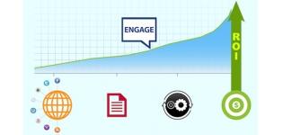 Grafik Social Media Lebenszyklus