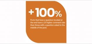 Infografik höheres Facebook Engagement