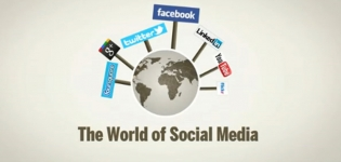 Grafik The World of Social Media